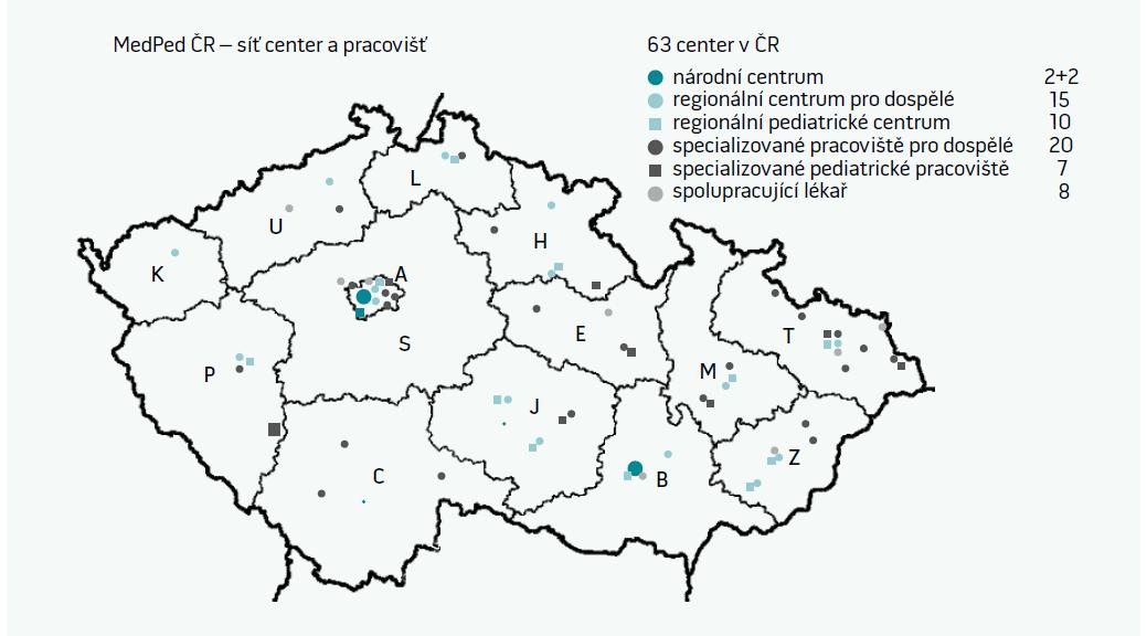 Síť center MedPed v ČR