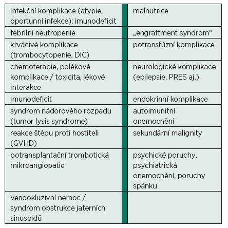 Seznam vybraných komplikací pacientů s maligním onemocněním