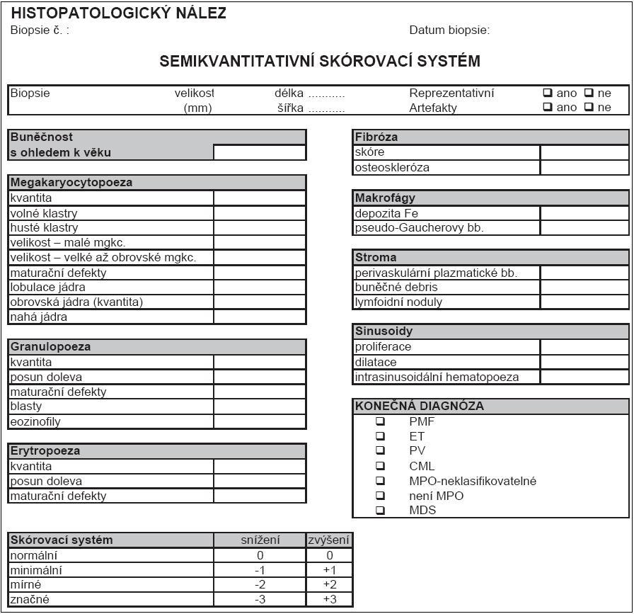 Semikvantitativní skórovací systém