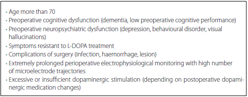 Risk factors of cognitive decline after deep brain stimulation of subthalamic nucleus for PD [2,4].
