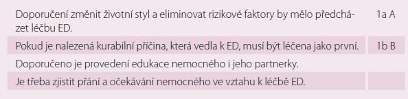 Doporučení před započetím léčby ED (úroveň důkazu a stupeň doporučení) [7].