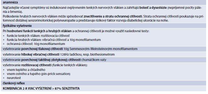 Tab. 9.2 | Formy vyšetrení pre skríning distálnej symetrickej senzomotorickej polyneuropatie