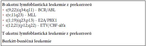 Rozdělení akutních lymfoblastických leukemií.