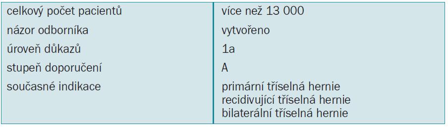 Tab. 3.5. Rekonstrukce hernie: doporučení.