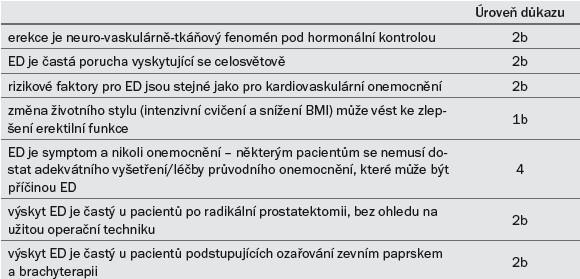 Příloha 1. Závěry týkající se epidemiologie ED.