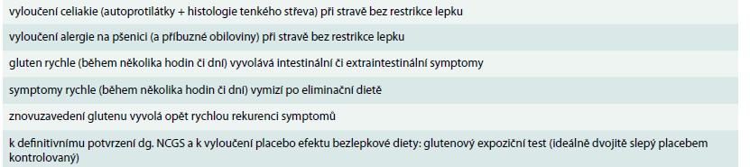Diagnostická kritéria pro neceliakální glutenovou senzitivitu. Upraveno podle [5]