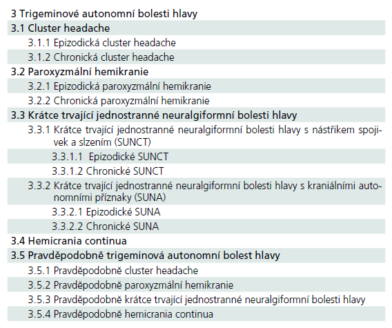 Klasifikace primárních bolestí hlavy podle ICHD-3 beta – část Trigeminové autonomní bolesti hlavy.