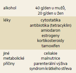 Sekundární příčiny NAFLD. Tab. 3. NAFLD secondary causes.