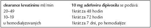 Prodlužování intervalu mezi jednotlivými dávkami adefoviru dipivoxilu při renální nedostatečnosti.