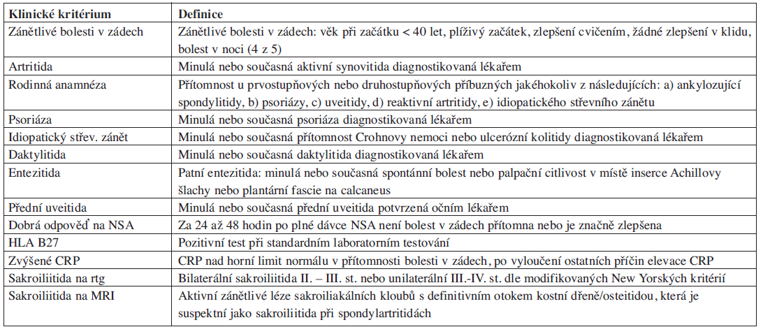 Specifikace příznaků užitých v ASAS kritériích