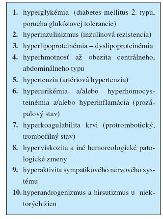 Hlavné znaky angiometabolického syndrómu X (Gavorník P., 1999)