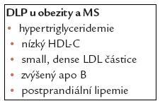 DLP při obezitě.