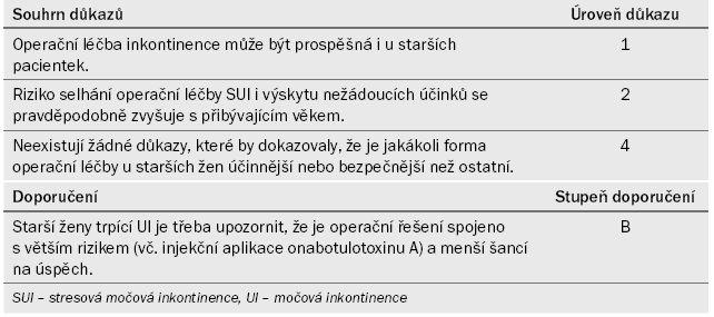 Souhrn důkazů a doporučení k části 4.3.8