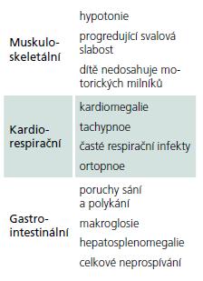 Příznaky klasické infantilní formy PN – souhrn.