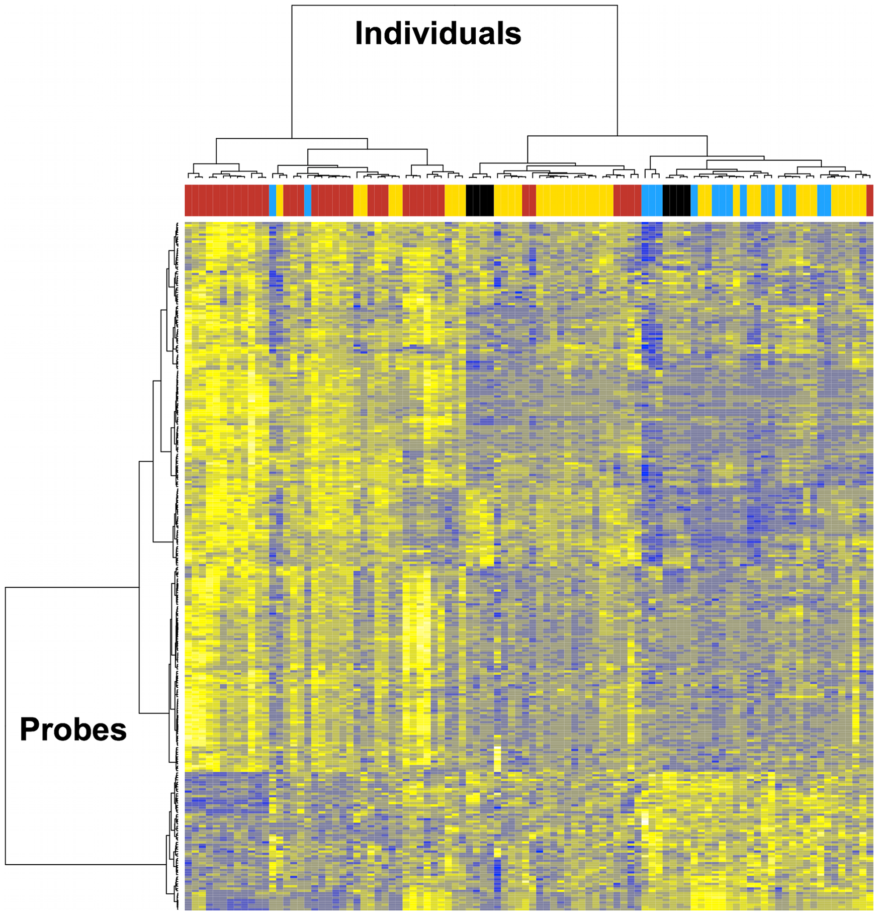 Transcriptome analysis in CD4+ T cells from HIV-infected individuals before and after viral suppression.