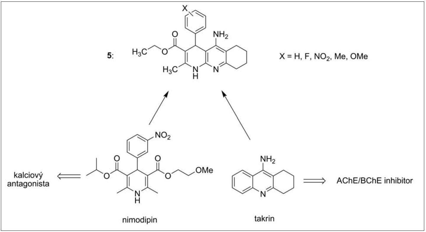 Takrindihydropyridiny – látky připravené spojením takrinu a 1,4-dihydropyridinu
