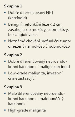WHO klasifikace neuroendokrinních nádorů. Tab. 1. WHO classification of neuroendocrine tumors.