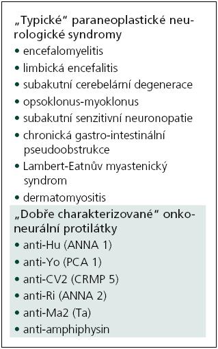 """Výčet """"typických"""" paraneoplastických neurologických syndromů a """"dobře charakterizovaných"""" onkoneurálních protilátek dle [6]."""