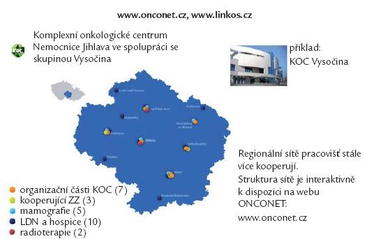 Ukázka struktury onkologické péče v regionech.