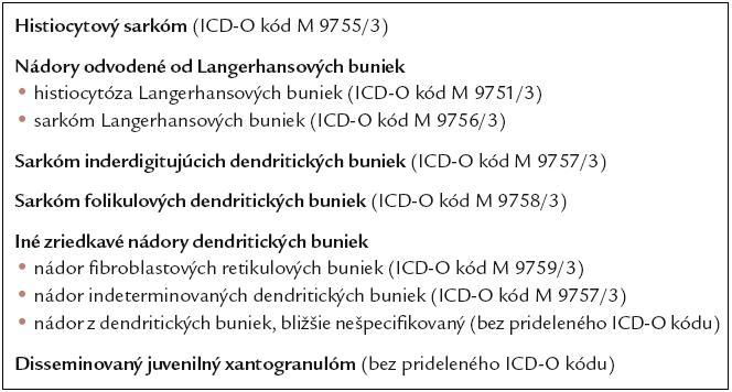 Klasifikácia nádorov histiocytových a dendritických buniek podľa SZO klasifikácie z roku 2008 [82].