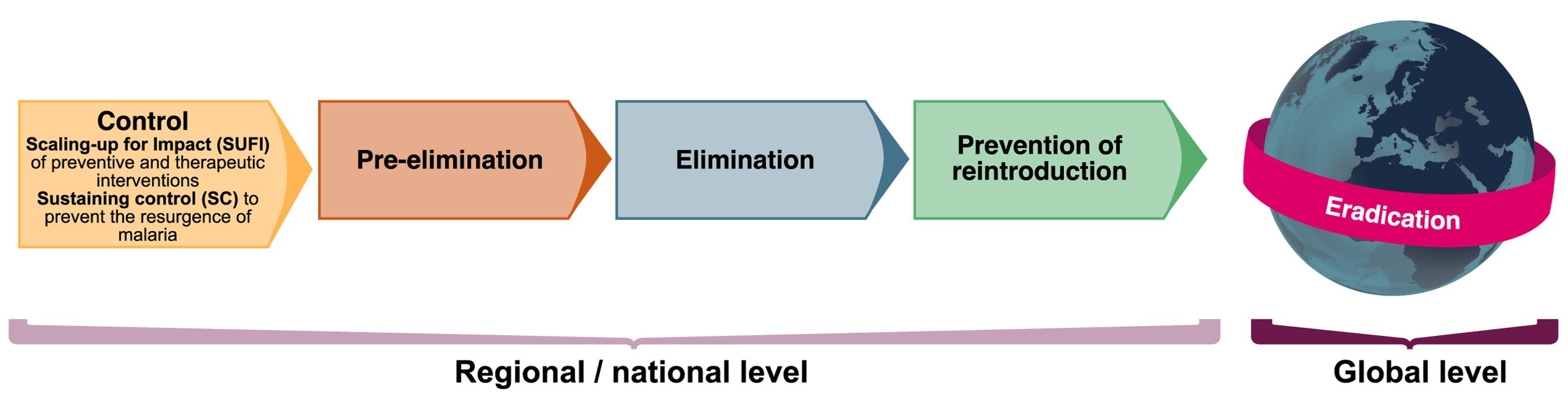 Epidemiological milestones <em class=&quot;ref&quot;>[<b>1</b>]</em>,<em class=&quot;ref&quot;>[23]</em>.