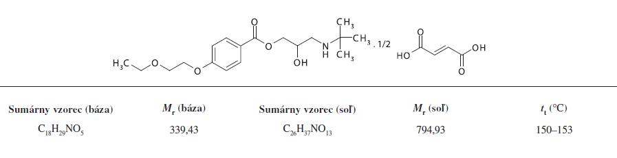 Základná charakteristika mono[{3-[4-(2-etoxyetoxy)-benzoyloxy]-2-hydroxypropyl}-<em>terc</em>-utylamónium]fumarátu (pracovné označenie UPB-2)