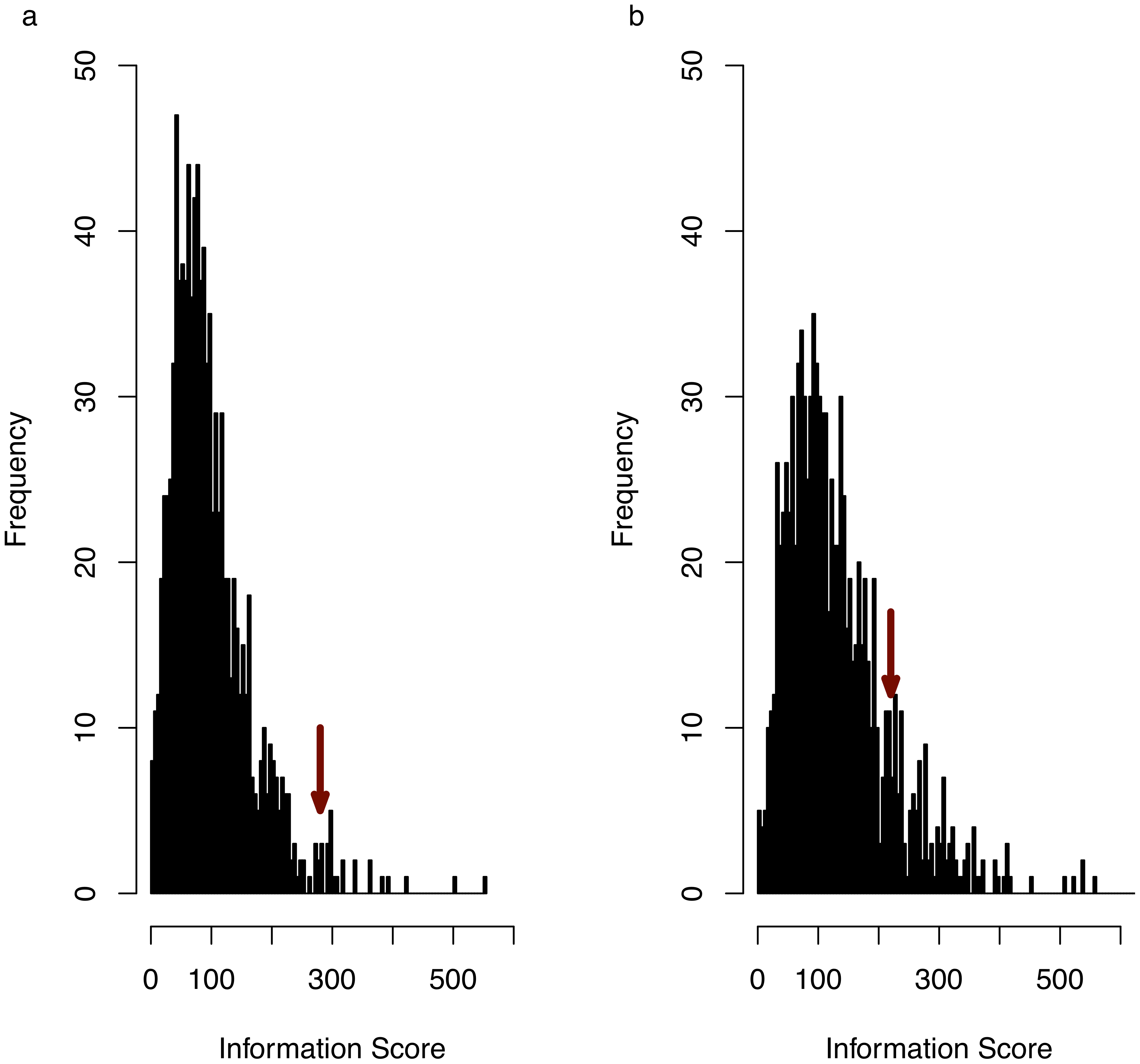 Anxiety associated consistent QTLs define a functionally coherent set of genes.