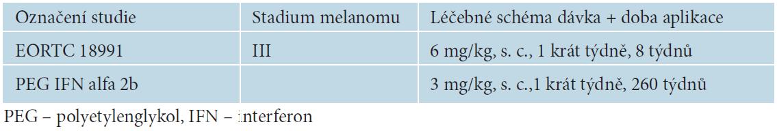 Léčebné schéma eoRtC 18991 studie