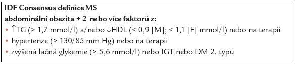 Defi nice metabolického syndromu podle IDF.