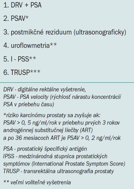 Sledovanie prostatickej žľazy a dolných močových ciest v priebehu androgénnej subtitučnej liečby u hypogonadálnych mužov [51].