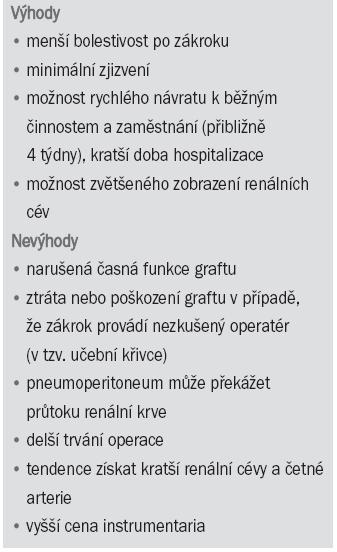 Výhody a nevýhody laparoskopické nefrektomie při odběru ledviny od žijícího dárce.
