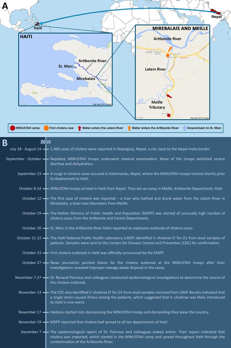 How the Haiti cholera outbreak started.