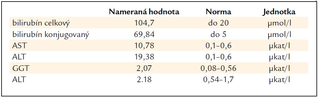 """Vstupné hodnoty bilirubínu a """"hepatálnych enzýmov""""."""