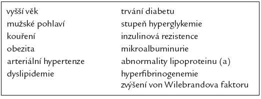 Rizikové faktory ICHDK u diabetu.