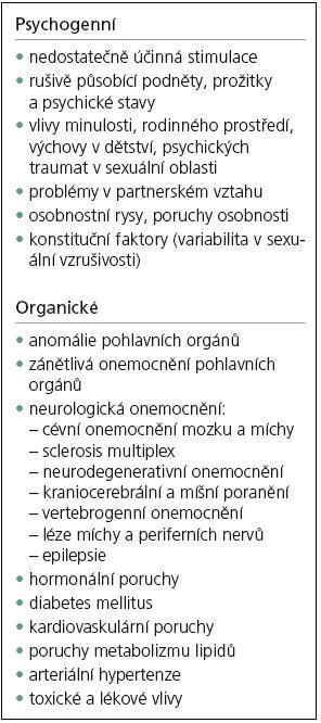 Psychogenní a organické příčiny sexuálních dysfunkcí [14].