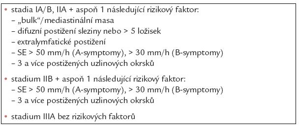 Kritéria středně pokročilých stadií HL.
