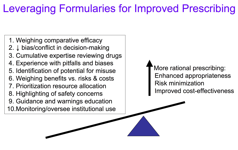Leveraging formularies for improved prescribing.
