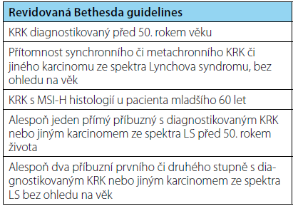 Revidovaná Bethesda guidelines (14)