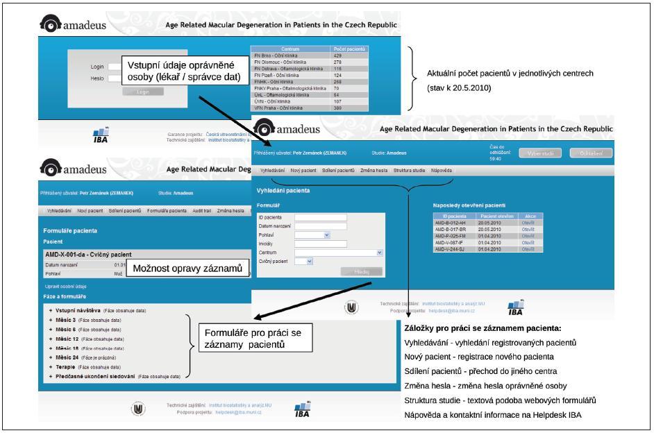 Práce s formuláři v registru AMADEUS