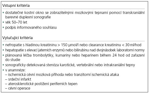 Vstupní a vylučující kritéria pro dobrovolníky zařazené do studie.