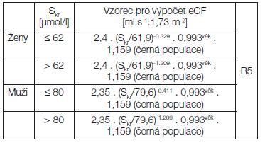 Rovnice CKD-EPI zroku 2009 (kreatinin)