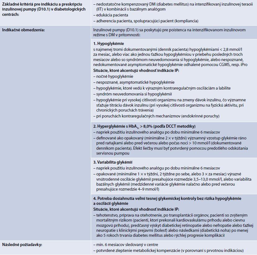 Preskripčné obmedzenia a indikačné obmedzenia liečby pomocou inzulínovej pumpy. Hradená liečba v skupine D 10.1 podlieha predchádzajúcemu súhlasu zdravotnej poisťovne.