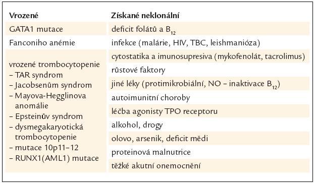 Jiné příčiny dysplazie v megakaryocytech.