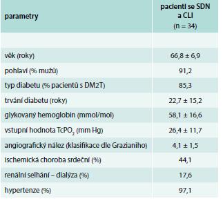 Základní charakteristika pacientů se SDN a CLI