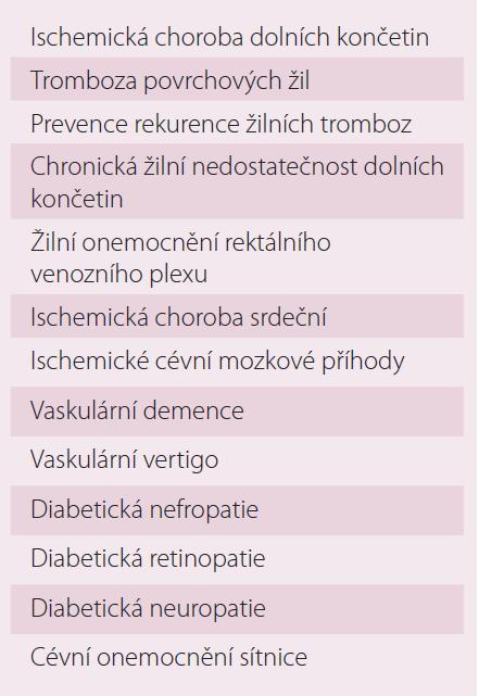 Hlavní terapeutické použití sulodexidu.
