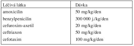 Léčba lymeské borreliózy u dětí
