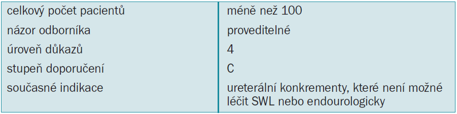 Tab. 3.17. Ureterolitotomie: doporučení.