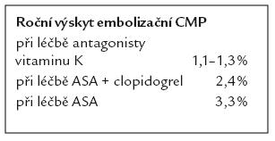 Roční výskyt embolizační mozkové cévní příhody (CMP).