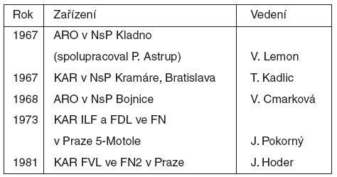 První AR pracoviště v ČR