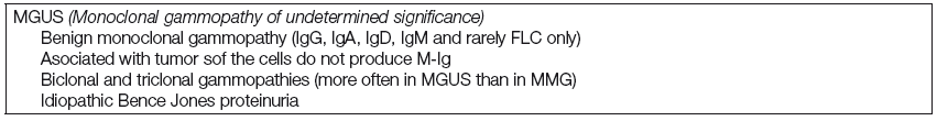 Basic classification of monoclonal gammopathies [3]